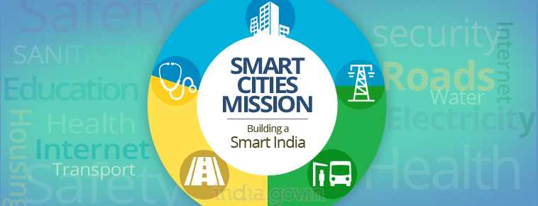 Issues What Smart Cities are Facing!!!