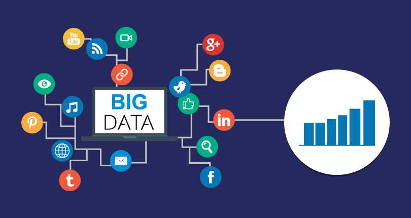 Big Data Issues and Challenges  Relevant to Characteristics of Big Data ?