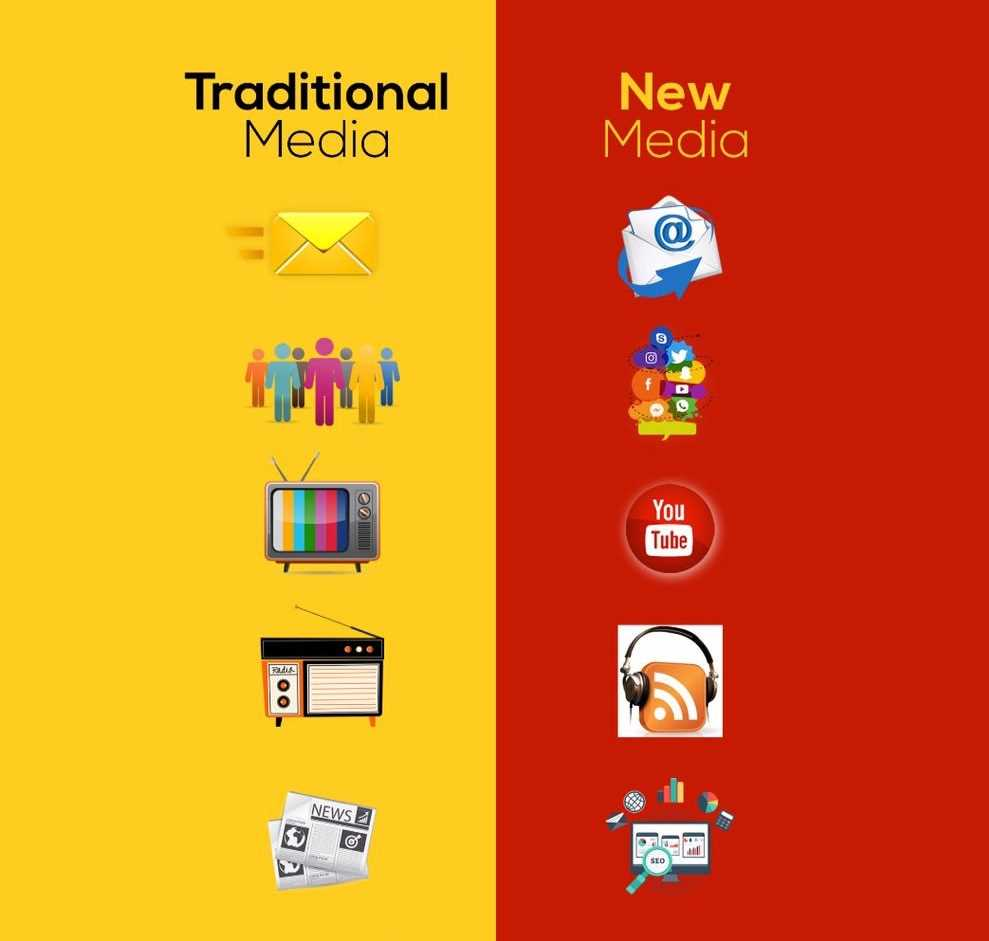 Does Digital Marketing Engulfs Traditional Marketing?