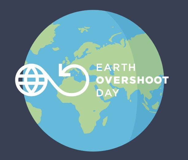 Earth Overshoot Day Teaches This About Environment